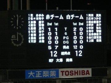 7人制女子日本代表エキシビジョンマッチ