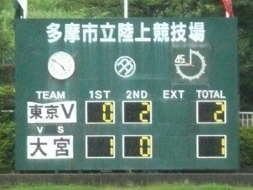 東京V 2-1 大宮
